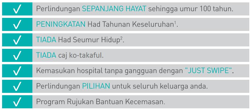 kad perubatan takaful